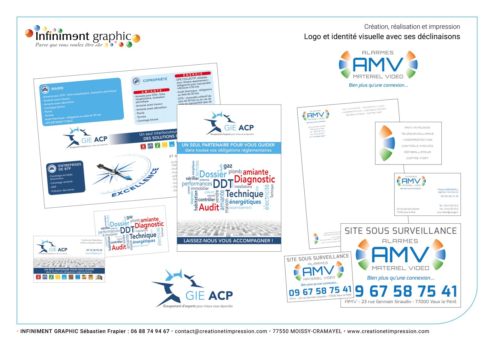GIE ACP - AMV Logos Dépliant Carte de visite Panneaux