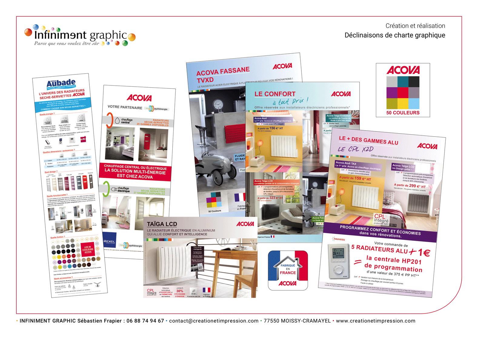 Acova Flyers Adhésifs Magnet Publicités