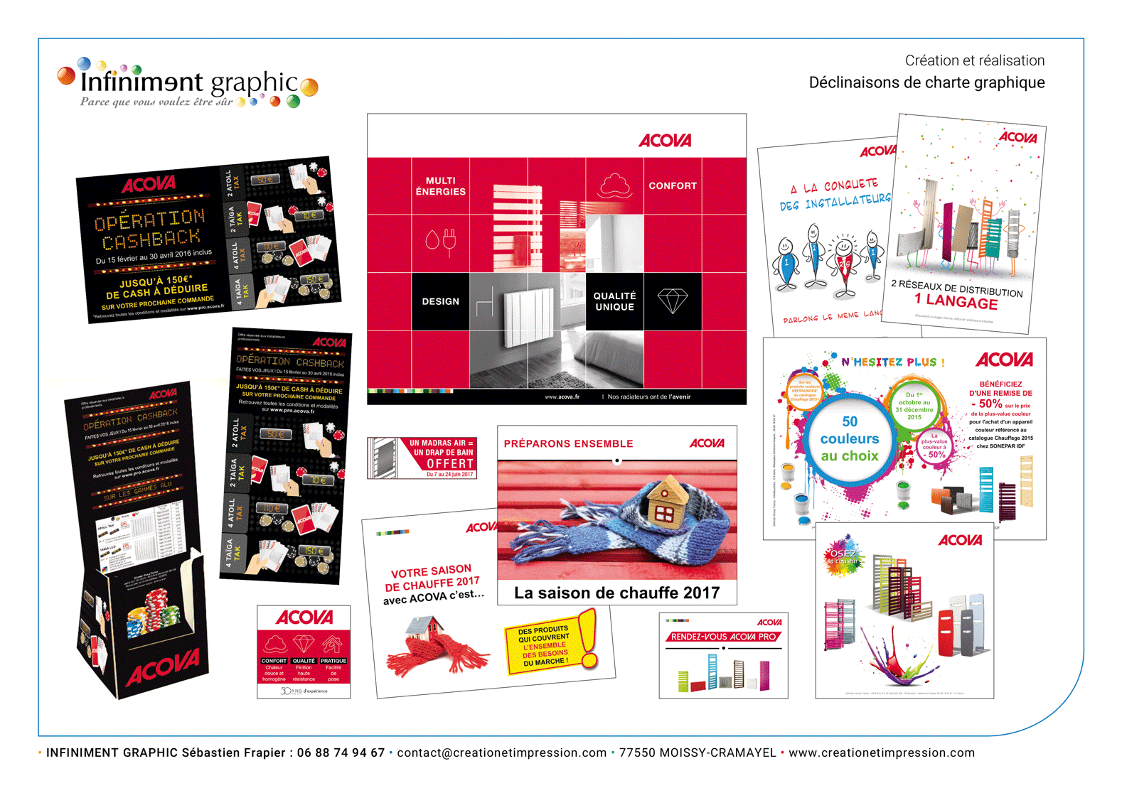 Acova Stand Porte flyer brochures PowerPoint