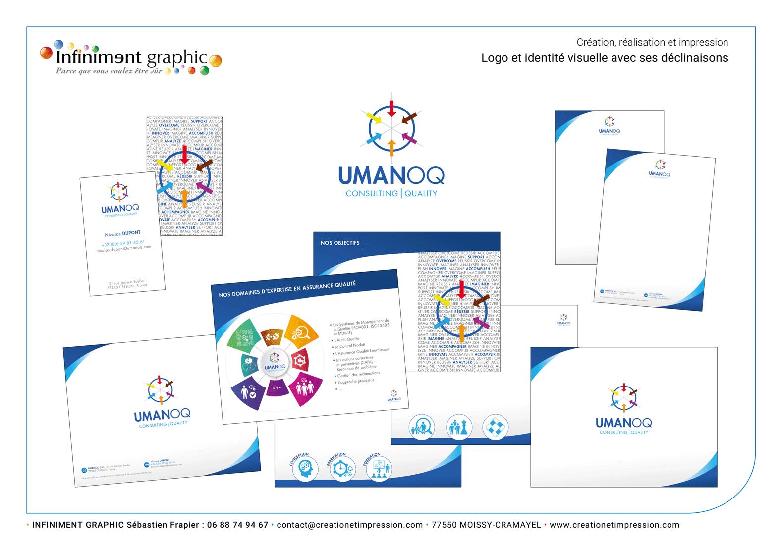 Umanoq Logo Présentation PowerPoint Tête de lettre cdv